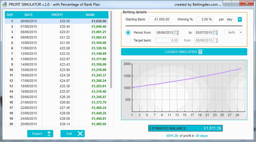 Profit Simulator