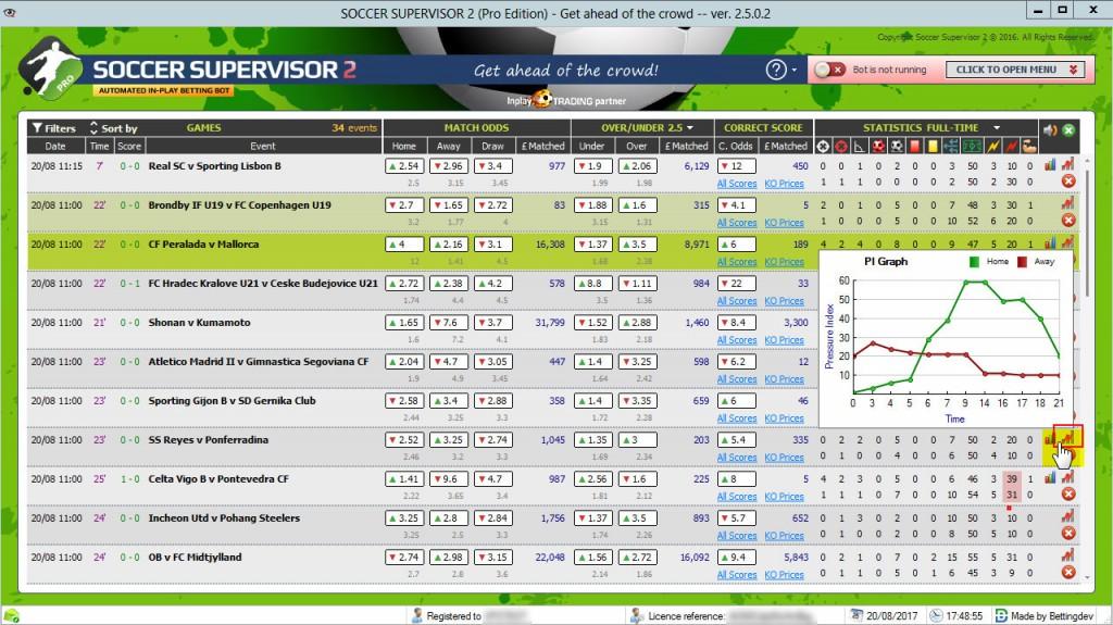 soccer_supervisor_PI_graph_ver2_5