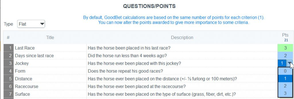 "GoodBet ""Horse Racing"" 